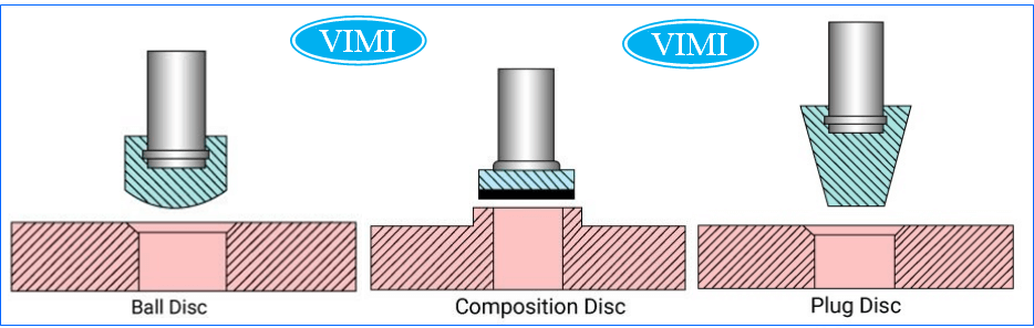 Các loại đĩa van cầu
