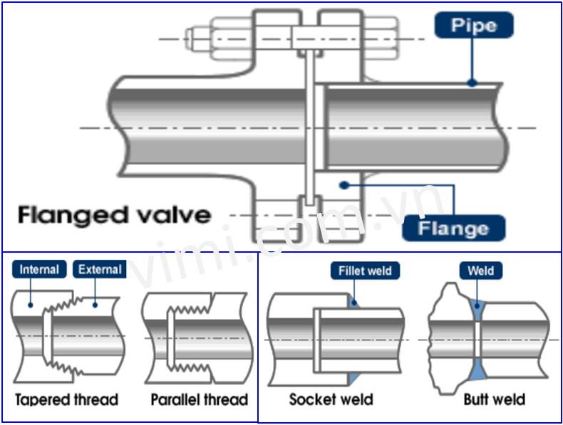 Phương pháp kết nối van với ống