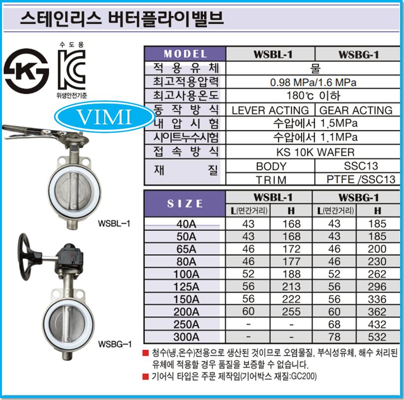 Catalogue van bướm inox Wonil Hàn Quốc