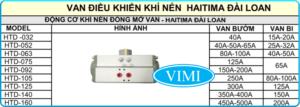 Van bướm nhựa điều khiển khí nén Haitima Đài Loan 4