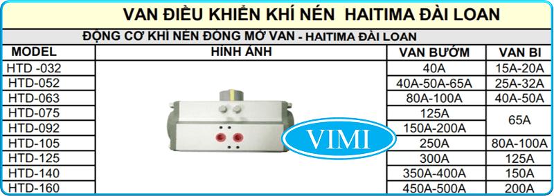 Van bướm nhựa điều khiển khí nén Haitima 4