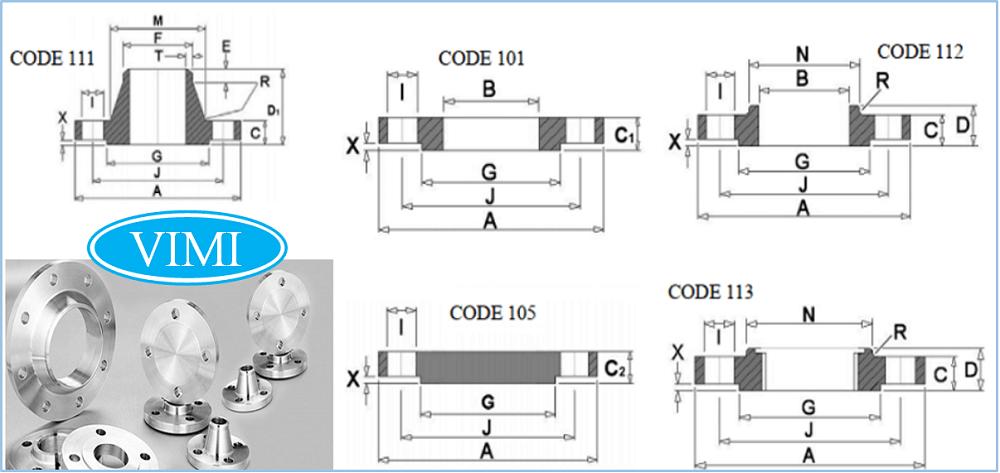 Tiêu chuẩn kết nối van 8.1