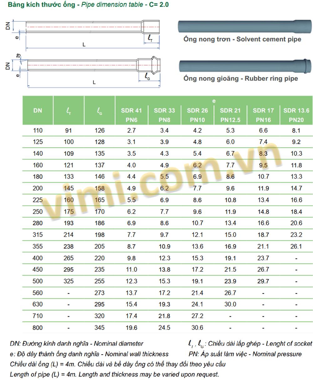 bảng quy đổi kích thước đường ống nhựa quốc nội 04