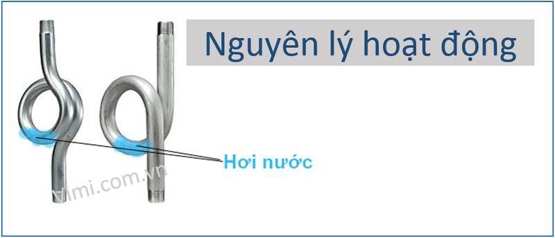 Nguyên lý hoạt động ống siphon là gì