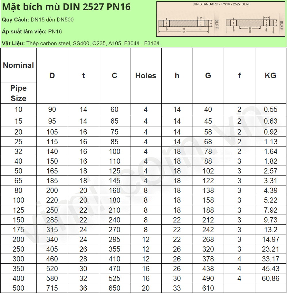 Mặt bích mù DIN 2527 PN16 - Blind DIN Flange (BL)