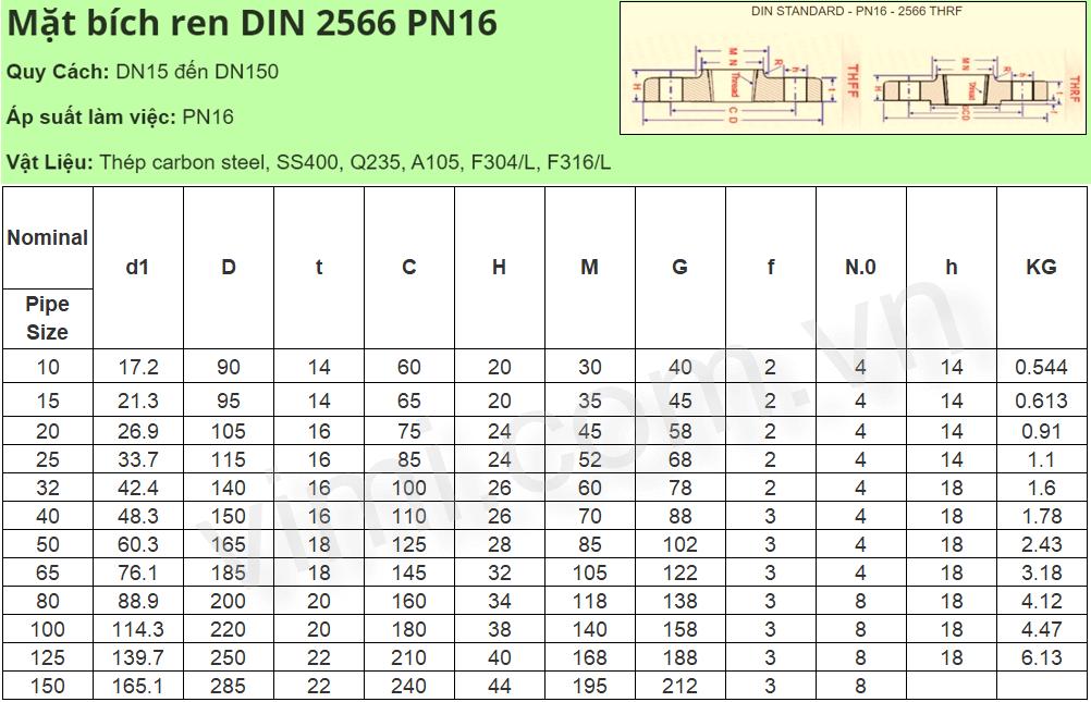 Mặt bích ren DIN 2566 PN16 - Threaded Flange (TF)