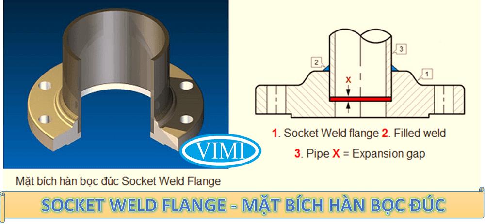 SOCKET WELD FLANGE - MẶT BÍCH HÀN BỌC ĐÚC