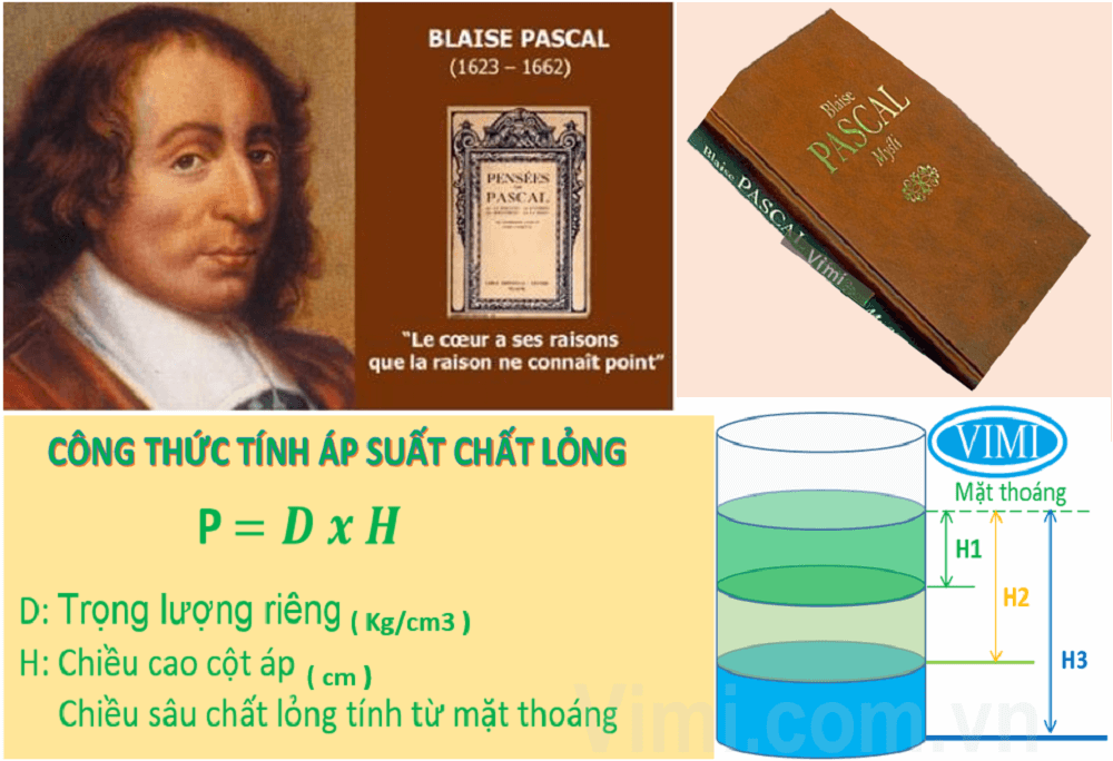 Pascal và định luật