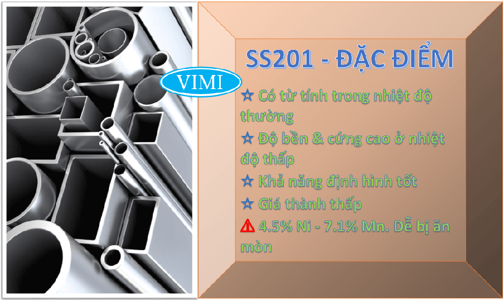 SS201 -2