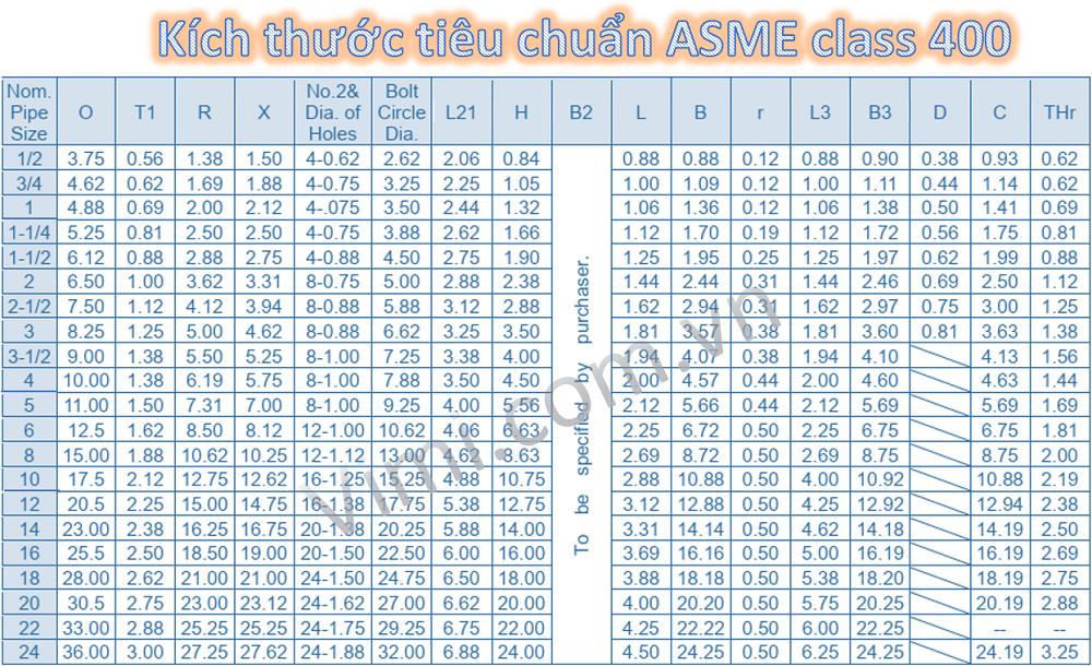 Tiêu chuẩn mặt bích ANSI là gì 3