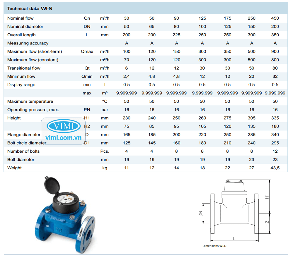 Cataloge Đồng hồ nước zenner nước thải