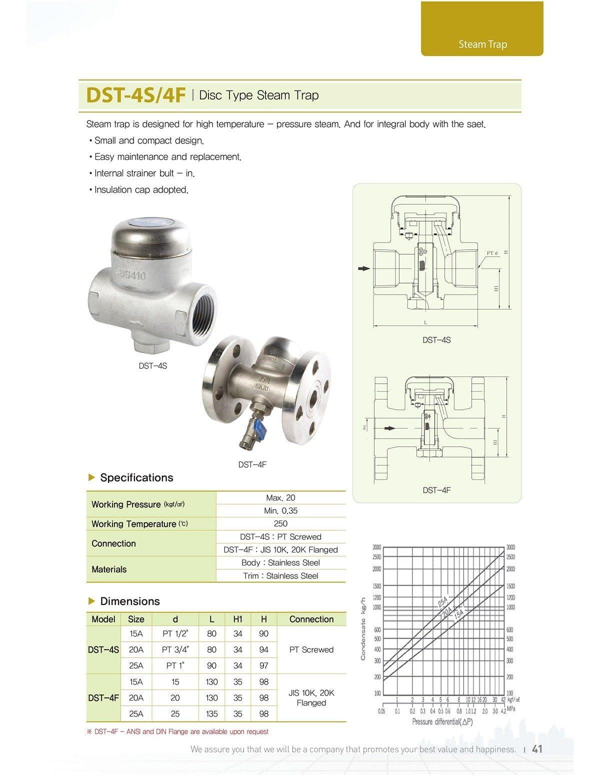 Cataloge sản phẩm bẫy hơi inox YNV: DST-4S và DST-4F