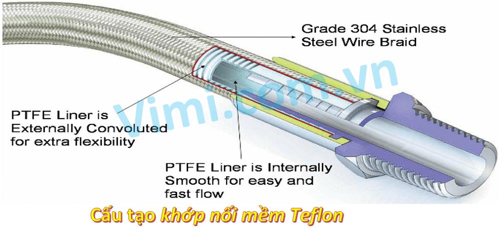 Khớp nối mềm Teflon là gì 02