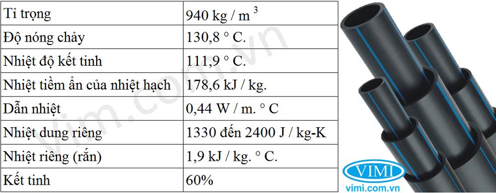 Ống HDPE là gì 6