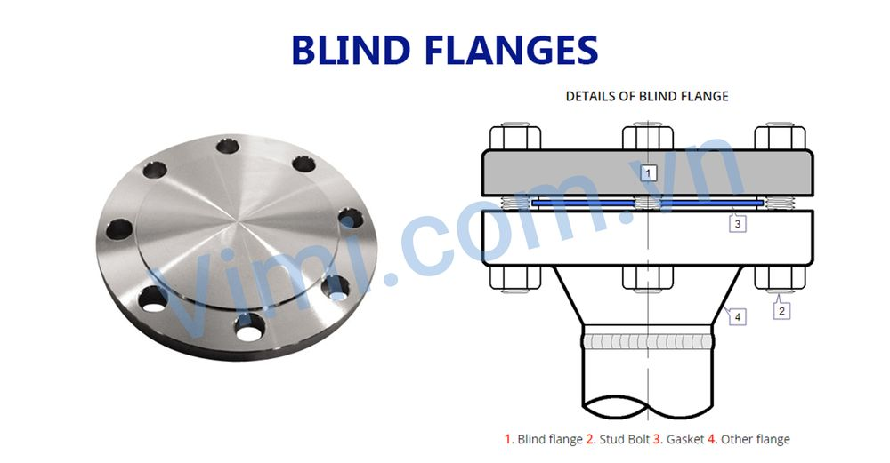 Mặt bích mù - Blind Flange